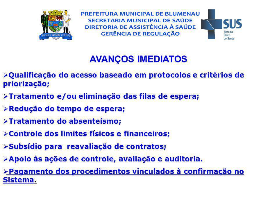 AVANÇOS IMEDIATOS Qualificação do acesso baseado em protocolos e critérios de priorização; Tratamento e/ou eliminação das filas de espera;