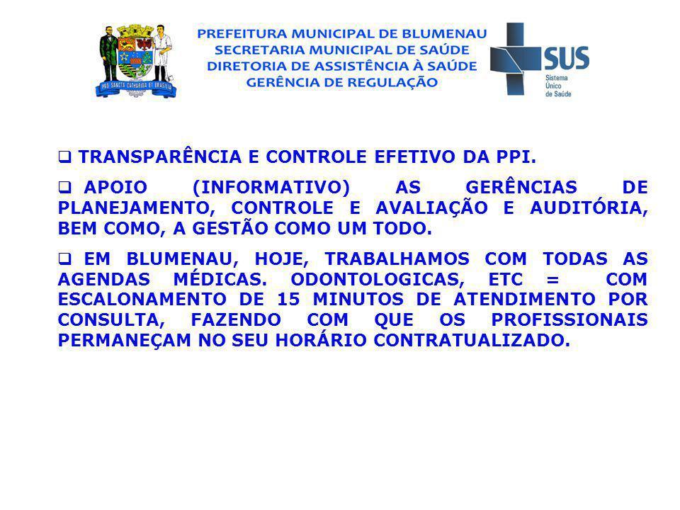 TRANSPARÊNCIA E CONTROLE EFETIVO DA PPI.