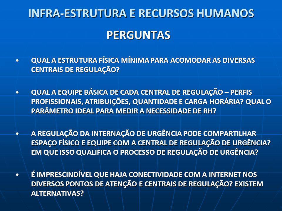 INFRA-ESTRUTURA E RECURSOS HUMANOS