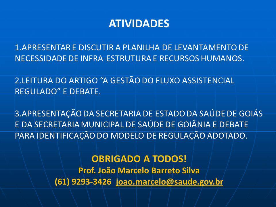 ATIVIDADES OBRIGADO A TODOS!