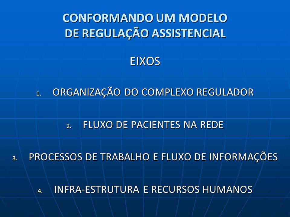 CONFORMANDO UM MODELO DE REGULAÇÃO ASSISTENCIAL