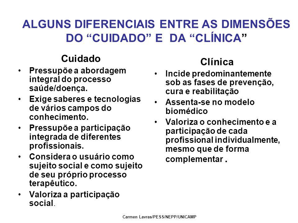 ALGUNS DIFERENCIAIS ENTRE AS DIMENSÕES DO CUIDADO E DA CLÍNICA