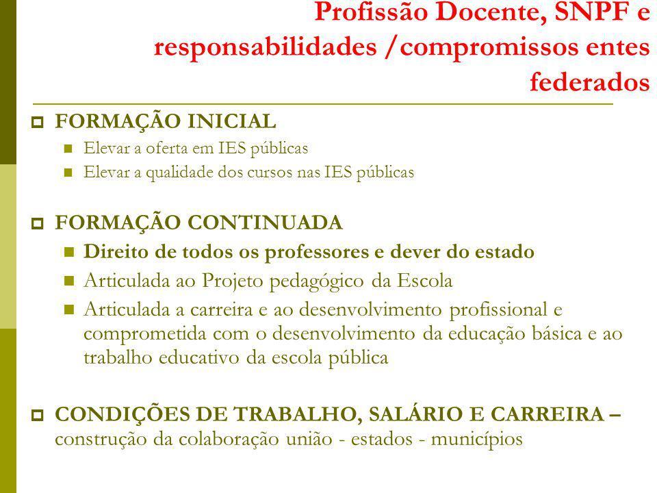 Profissão Docente, SNPF e responsabilidades /compromissos entes federados