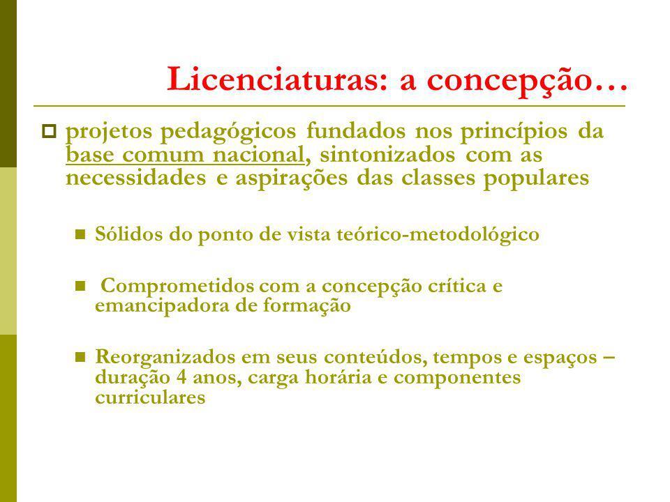 Licenciaturas: a concepção…