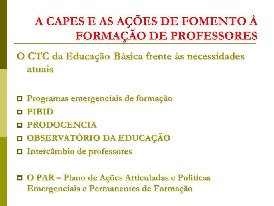 A CAPES E AS AÇÕES DE FOMENTO À FORMAÇÃO DE PROFESSORES
