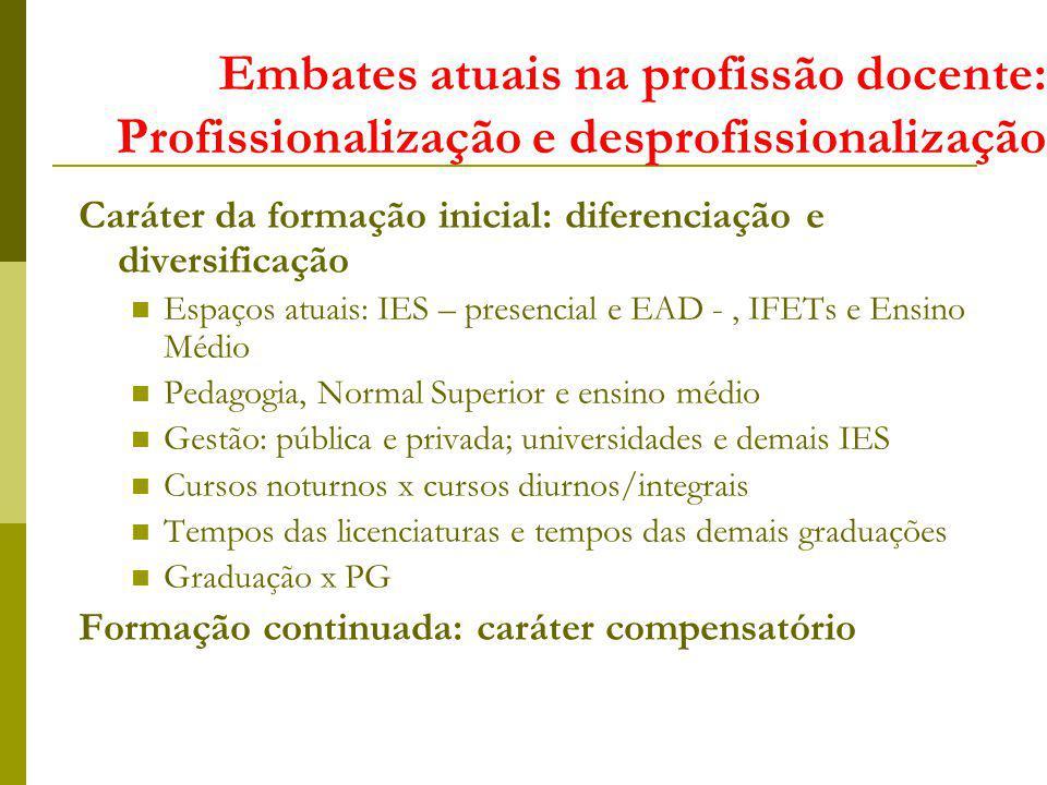 Embates atuais na profissão docente: Profissionalização e desprofissionalização