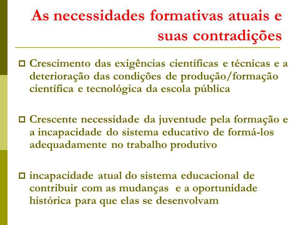 As necessidades formativas atuais e suas contradições