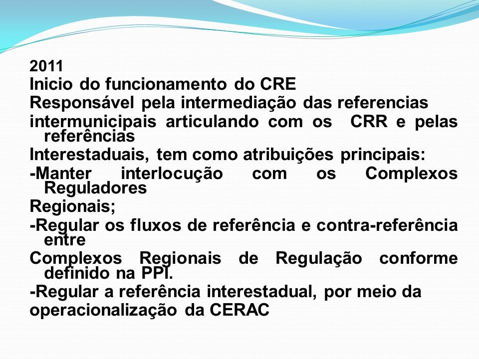 Inicio do funcionamento do CRE