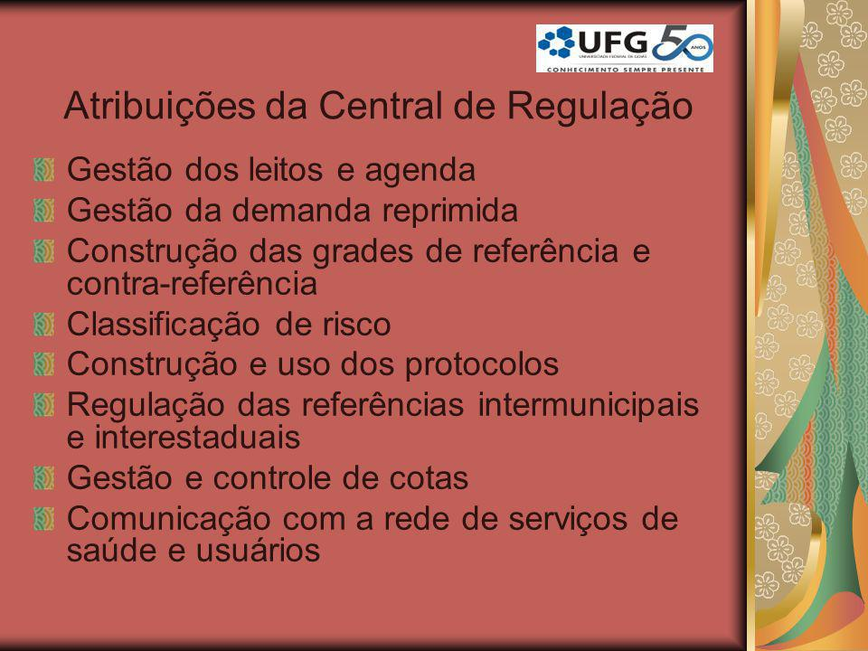 Atribuições da Central de Regulação
