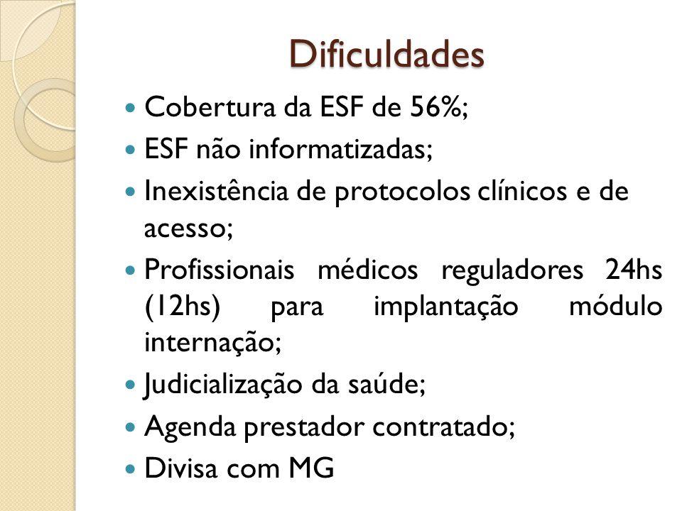 Dificuldades Cobertura da ESF de 56%; ESF não informatizadas;