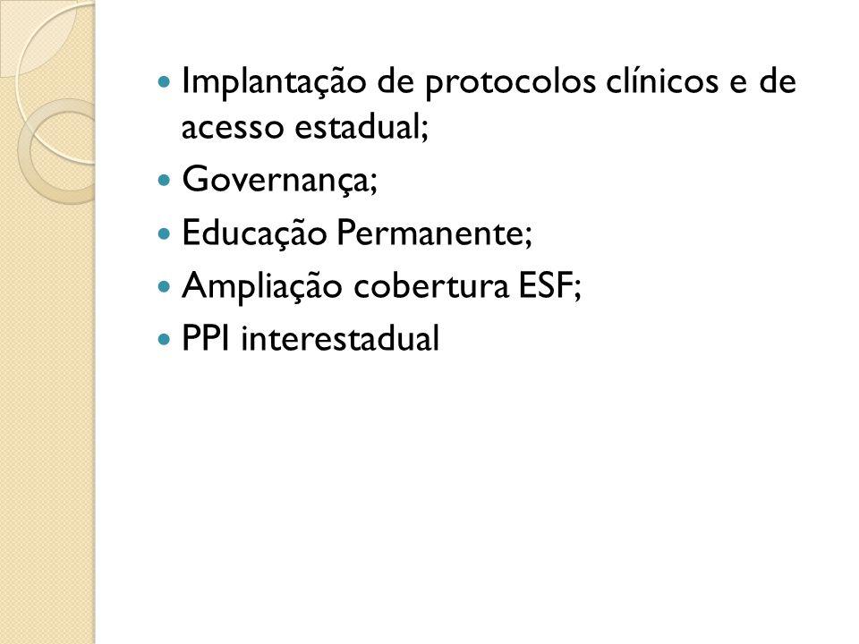 Implantação de protocolos clínicos e de acesso estadual;