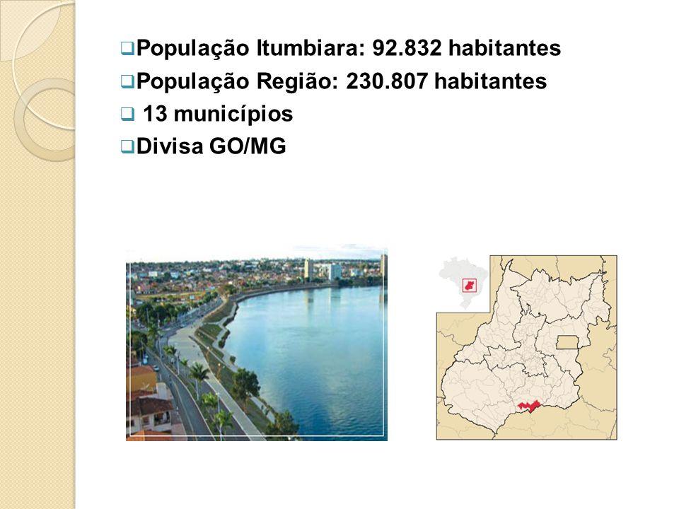 População Itumbiara: 92.832 habitantes