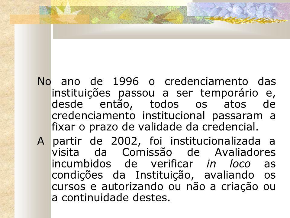 No ano de 1996 o credenciamento das instituições passou a ser temporário e, desde então, todos os atos de credenciamento institucional passaram a fixar o prazo de validade da credencial.