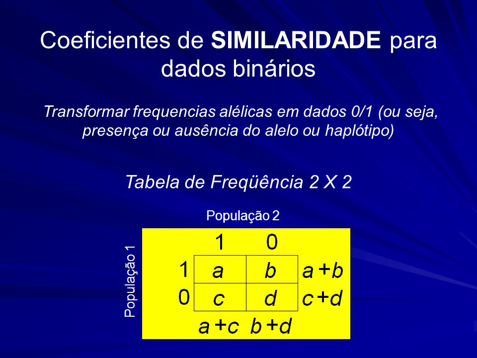 Coeficientes de SIMILARIDADE para dados binários