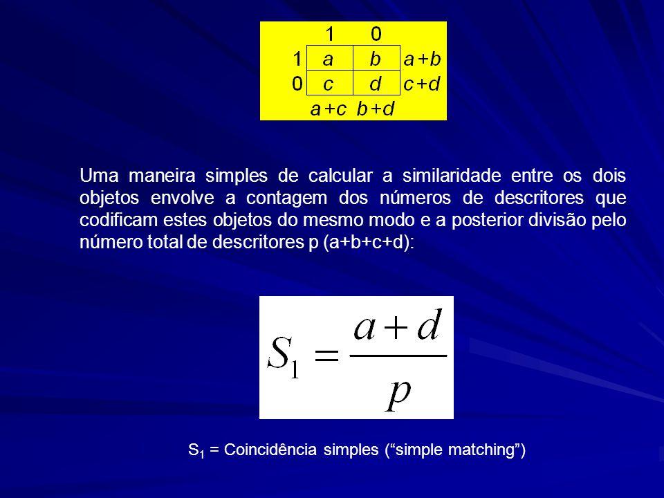 Uma maneira simples de calcular a similaridade entre os dois objetos envolve a contagem dos números de descritores que codificam estes objetos do mesmo modo e a posterior divisão pelo número total de descritores p (a+b+c+d):