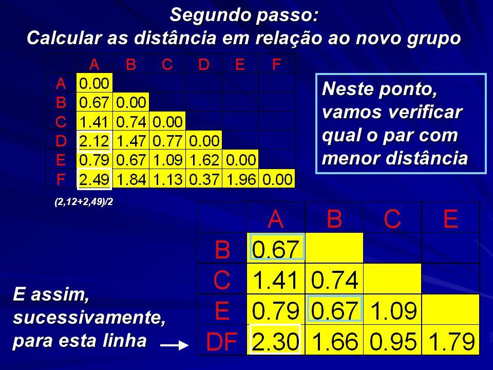 Calcular as distância em relação ao novo grupo