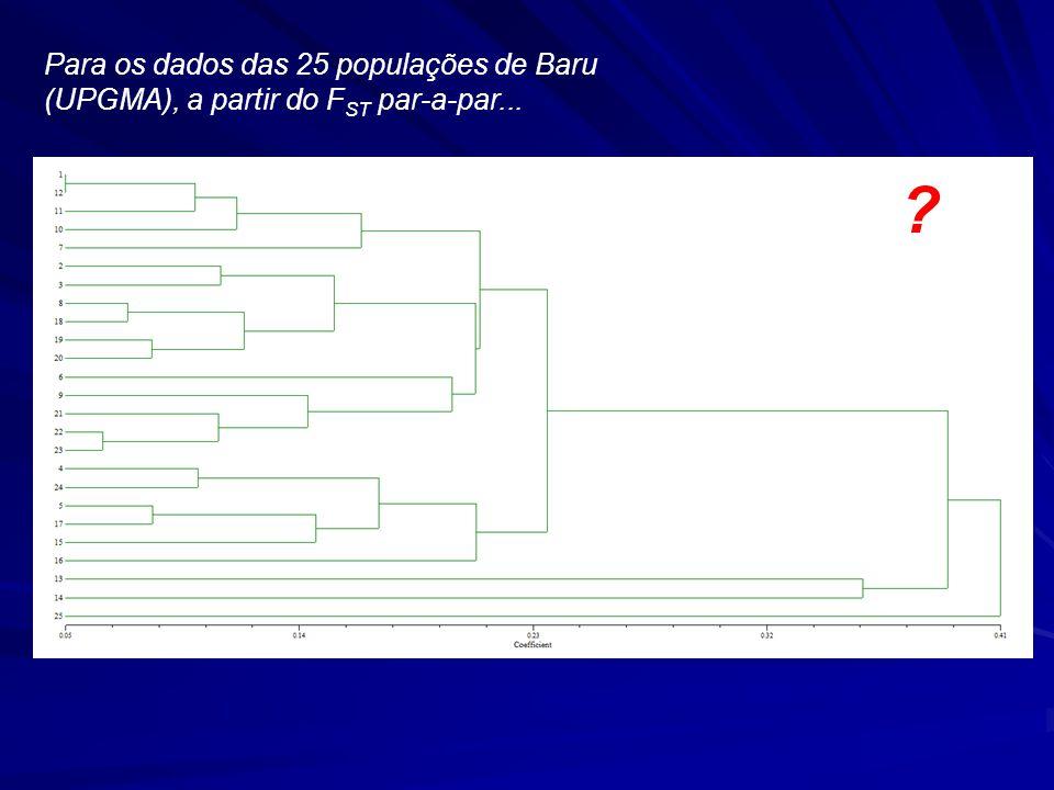 Para os dados das 25 populações de Baru (UPGMA), a partir do FST par-a-par...