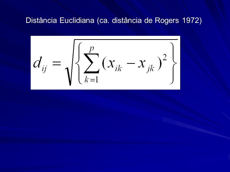 Distância Euclidiana (ca. distância de Rogers 1972)