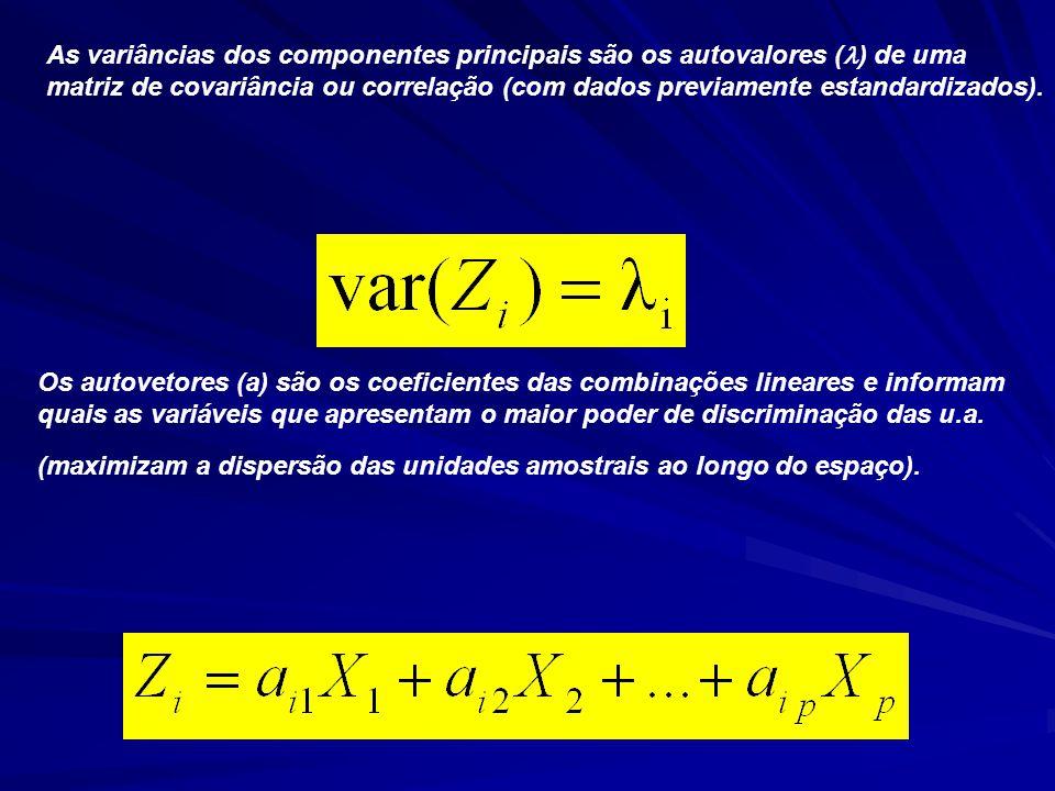 As variâncias dos componentes principais são os autovalores () de uma matriz de covariância ou correlação (com dados previamente estandardizados).