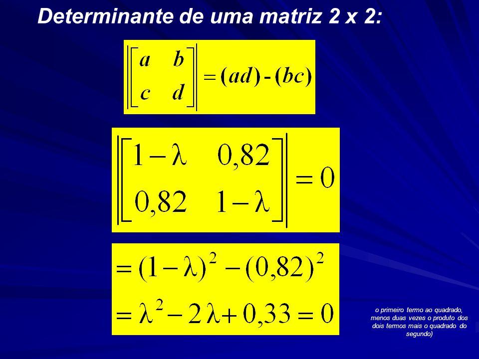 Determinante de uma matriz 2 x 2: