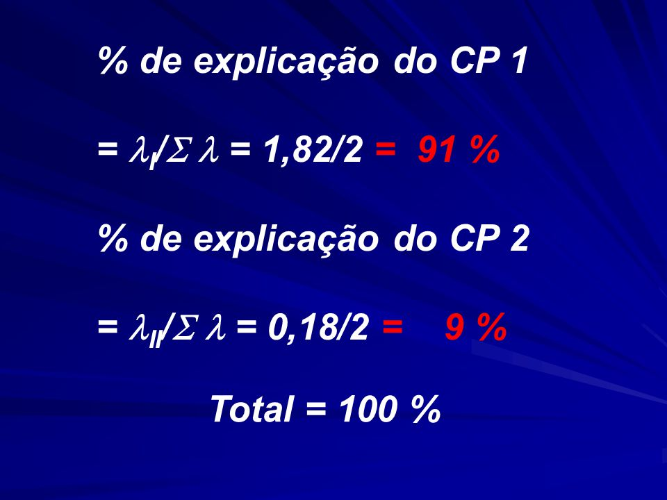% de explicação do CP 1 = I/  = 1,82/2 = 91 % % de explicação do CP 2. = II/  = 0,18/2 = 9 %