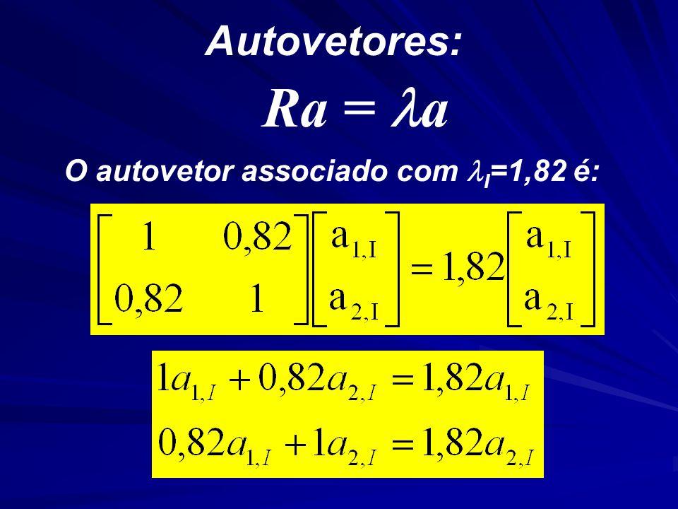 Autovetores: Ra = a O autovetor associado com I=1,82 é:
