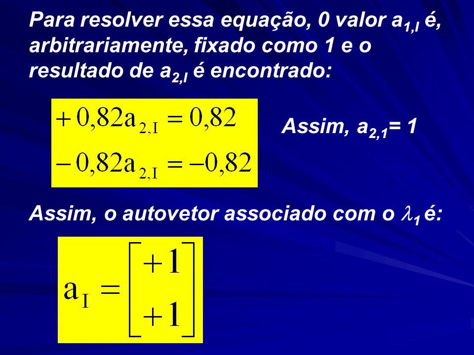 Para resolver essa equação, 0 valor a1,I é, arbitrariamente, fixado como 1 e o resultado de a2,I é encontrado: