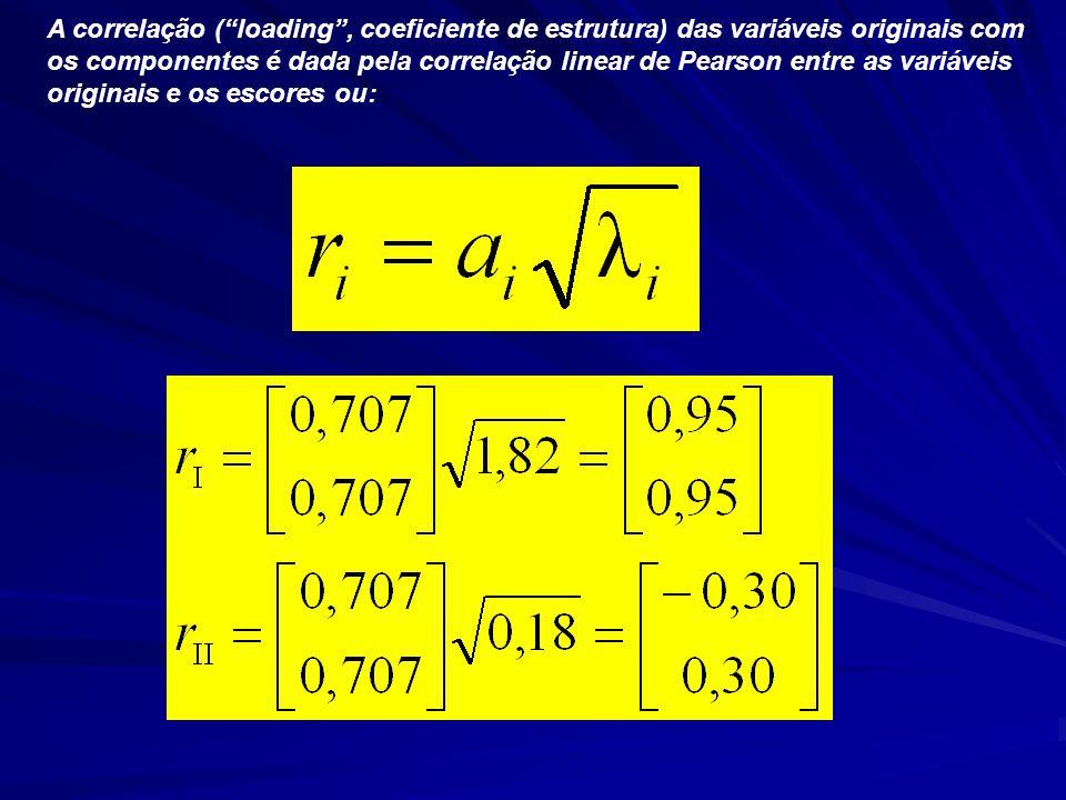 A correlação ( loading , coeficiente de estrutura) das variáveis originais com os componentes é dada pela correlação linear de Pearson entre as variáveis originais e os escores ou: