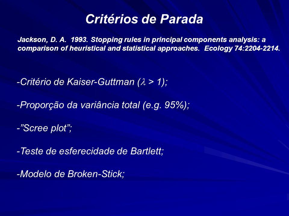 Critérios de Parada -Critério de Kaiser-Guttman ( > 1);