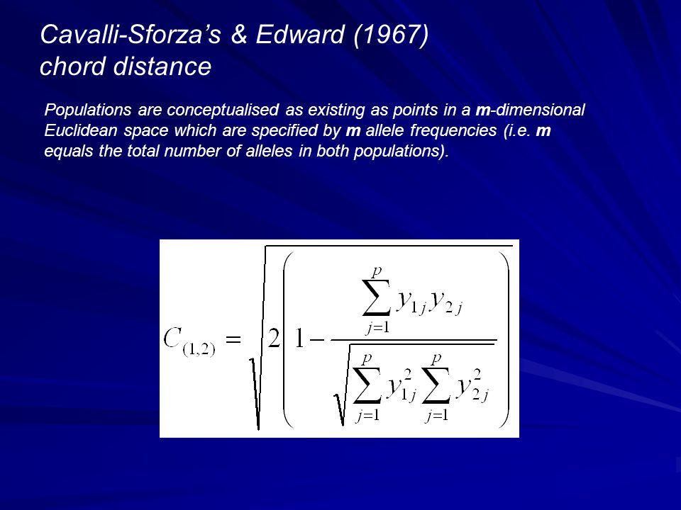 Cavalli-Sforza's & Edward (1967) chord distance