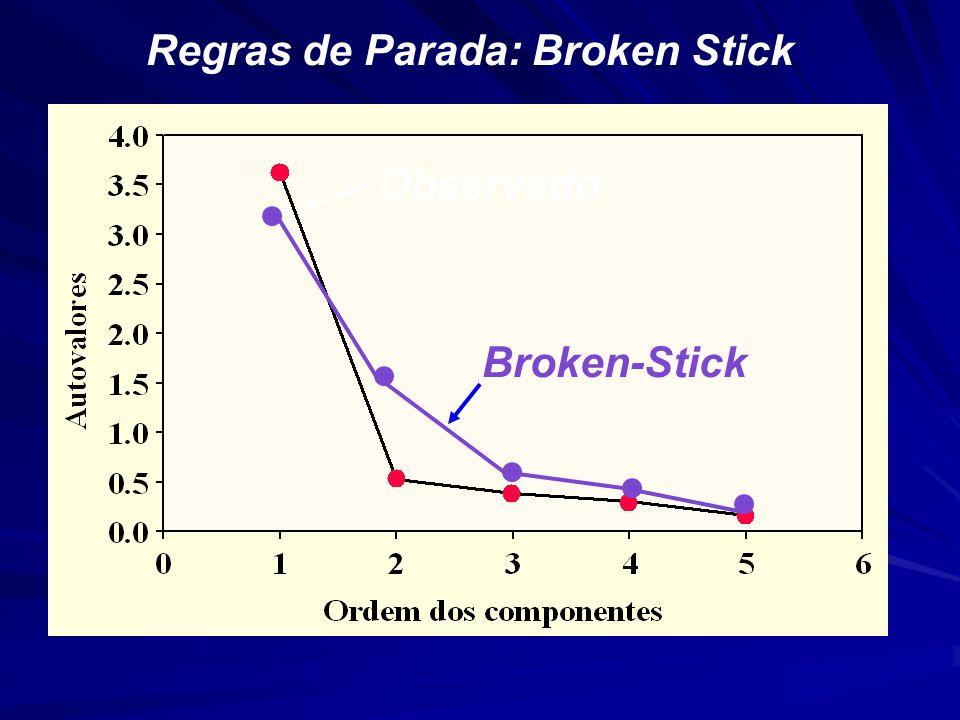 Regras de Parada: Broken Stick