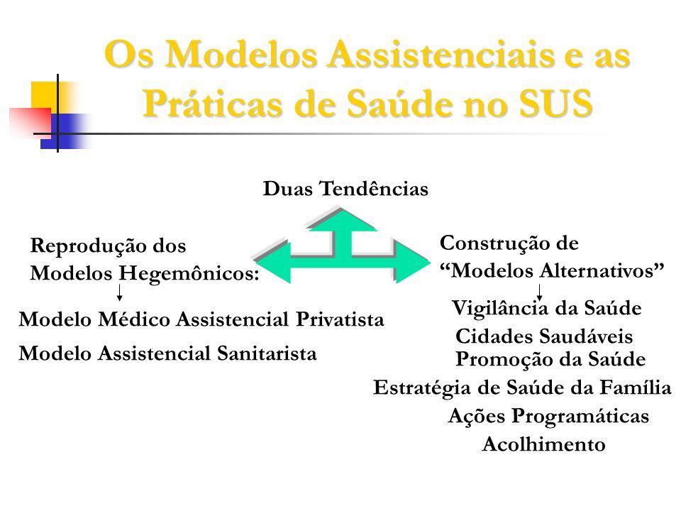 Os Modelos Assistenciais e as Práticas de Saúde no SUS