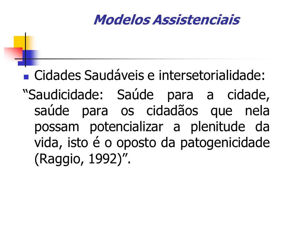 Modelos Assistenciais