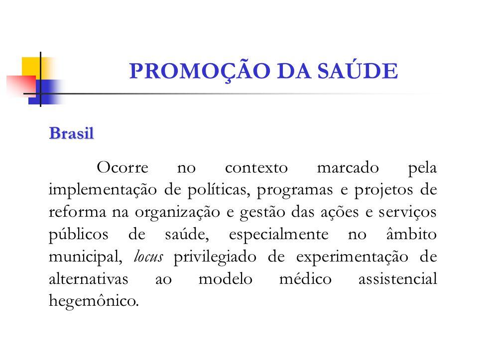 PROMOÇÃO DA SAÚDE Brasil