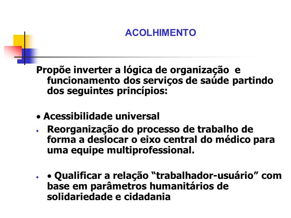 ACOLHIMENTO Propõe inverter a lógica de organização e funcionamento dos serviços de saúde partindo dos seguintes princípios: