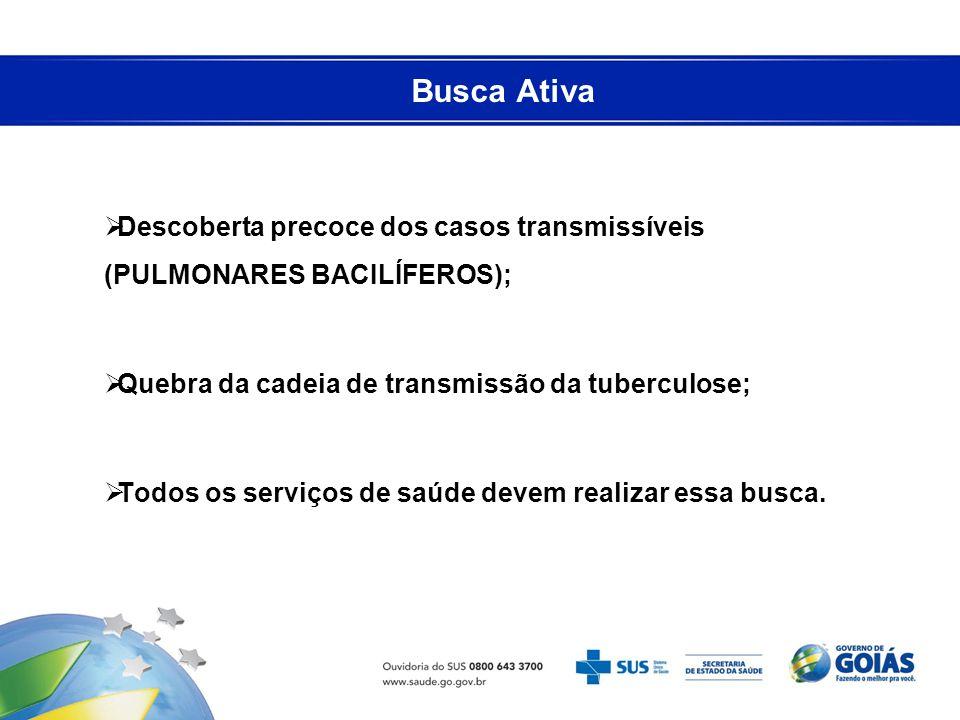 Busca Ativa Descoberta precoce dos casos transmissíveis (PULMONARES BACILÍFEROS); Quebra da cadeia de transmissão da tuberculose;
