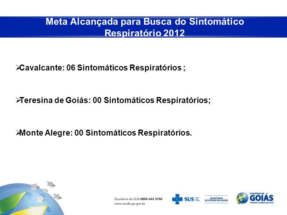 Meta Alcançada para Busca do Sintomático Respiratório 2012