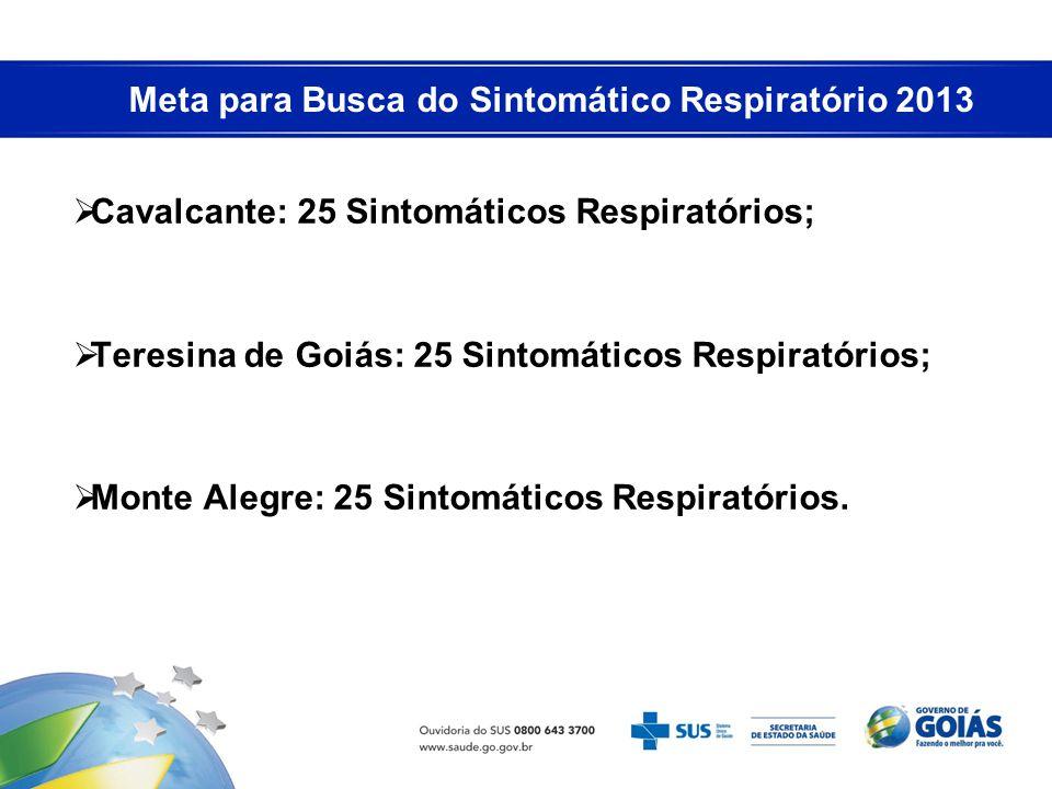 Meta para Busca do Sintomático Respiratório 2013