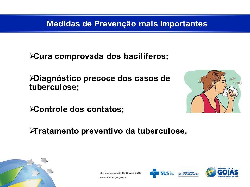 Medidas de Prevenção mais Importantes