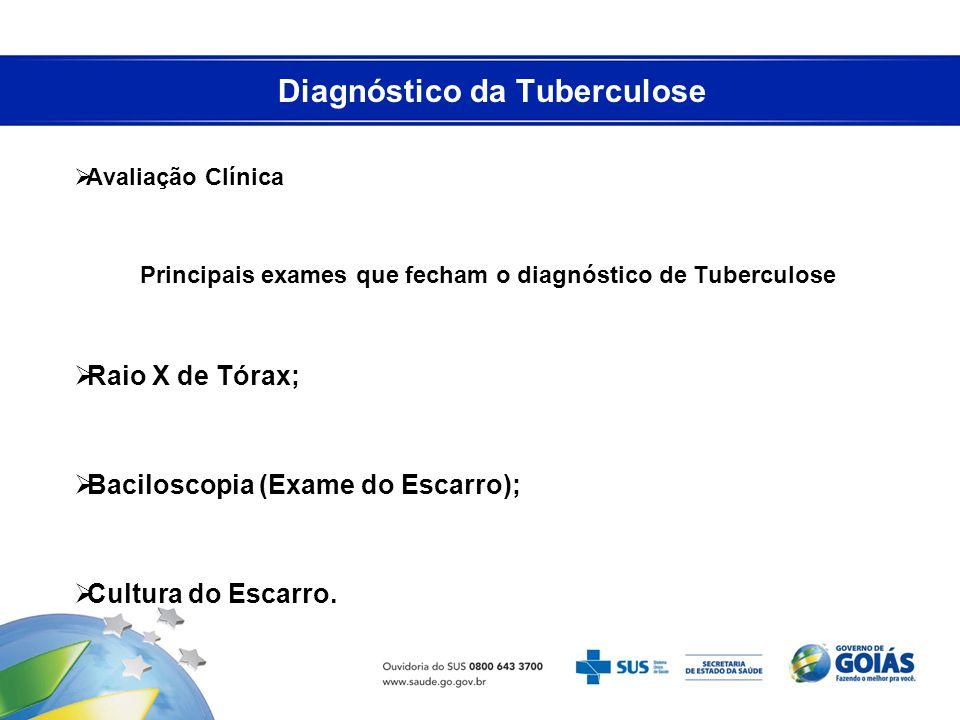 Diagnóstico da Tuberculose