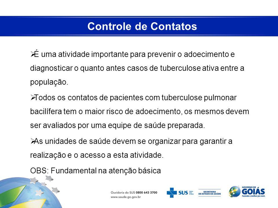 Controle de Contatos