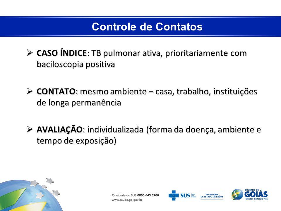 Controle de Contatos CASO ÍNDICE: TB pulmonar ativa, prioritariamente com baciloscopia positiva.