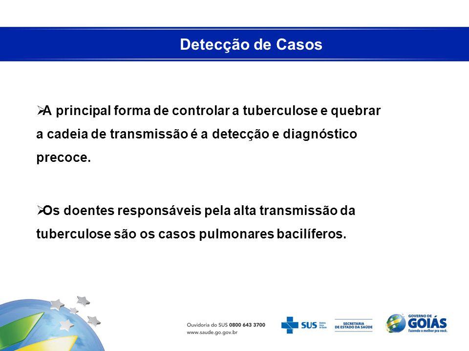 Detecção de Casos A principal forma de controlar a tuberculose e quebrar a cadeia de transmissão é a detecção e diagnóstico precoce.