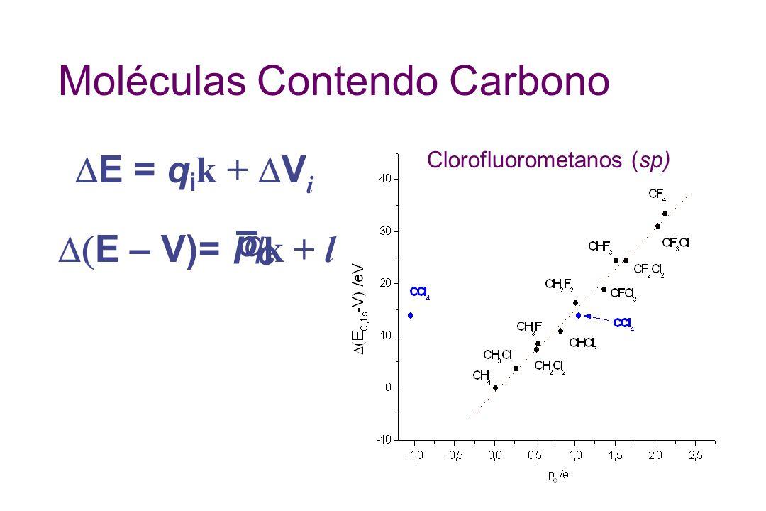 Moléculas Contendo Carbono