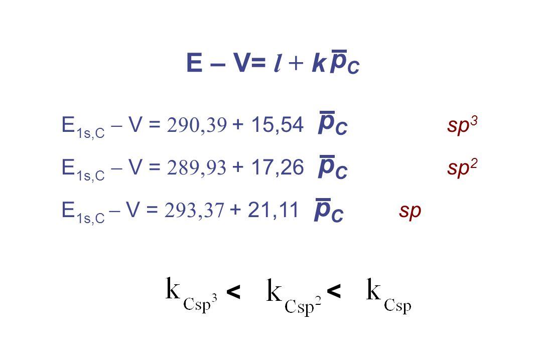 pC E – V= l + k pC < E1s,C - V = 290,39 + 15,54 sp3
