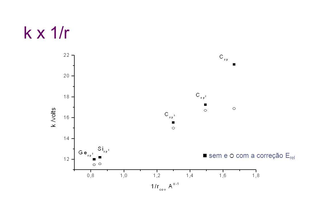 k x 1/r  sem e  com a correção Erel