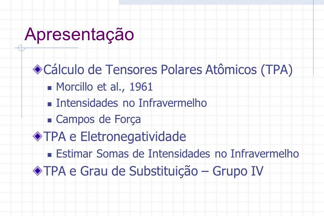 Apresentação Cálculo de Tensores Polares Atômicos (TPA)