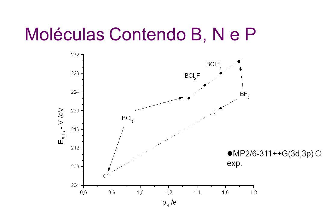 Moléculas Contendo B, N e P
