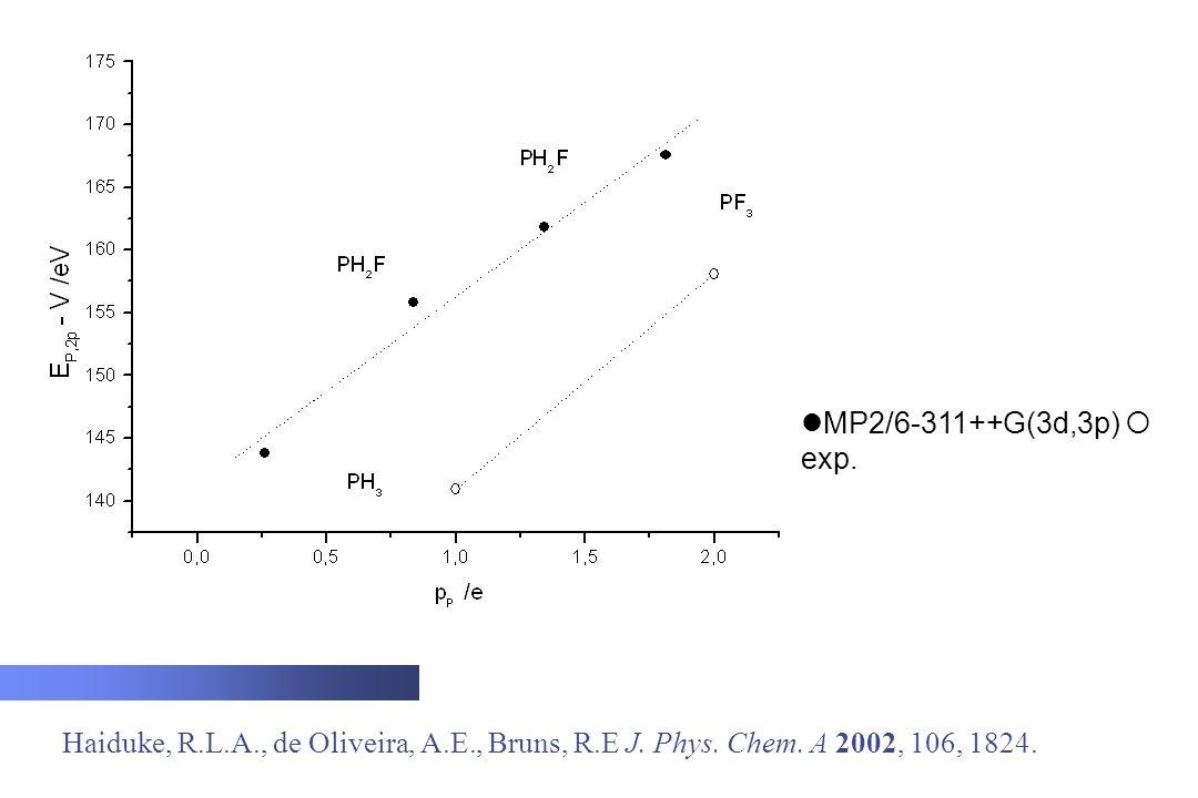 MP2/6-311++G(3d,3p)  exp. Haiduke, R.L.A., de Oliveira, A.E., Bruns, R.E J.