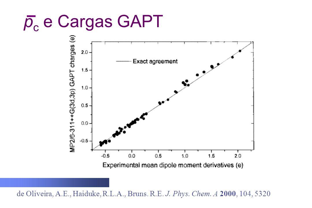 pc e Cargas GAPT de Oliveira, A.E., Haiduke, R.L.A., Bruns. R.E. J. Phys. Chem. A 2000, 104, 5320
